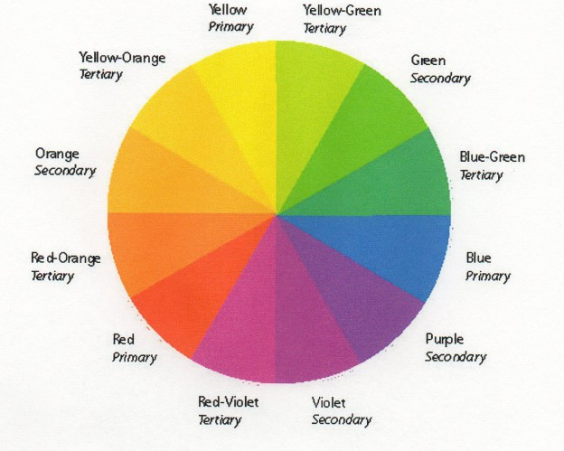 Back to basics color marcia butler interior design inc - Color wheel interior design ...